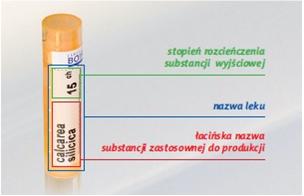 Co oznaczają nazwy i symbole na tubkach leku jednoskładnikowego?